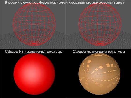 Сфера без текстуры и с текстурой, маркированная красным цветом